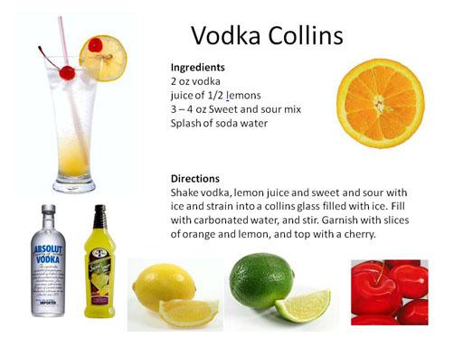 Vodka midnight mixologist for Vodka based summer cocktails